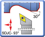 93� SDJCR\L Toolholders for DCMT Inserts