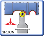 SRDCN Toolholders for RCMT Inserts