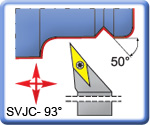 93� SVJCR\L Toolholders for VCMT Inserts