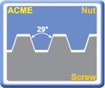 ACME 29° External Threading Inserts