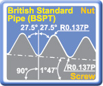 British Standard Pipe Thread (BSPT) 55° External Threading Inserts