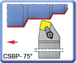 75° CSBPR\L Toolholders for SPMR Inserts