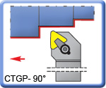 90° CTGPR\L Toolholders for TPMR Inserts