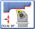 95° DCLNR\L Toolholders for CNMG Inserts