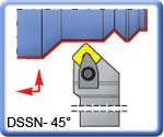 45° DSSNR\L Toolholders for SNMG Inserts