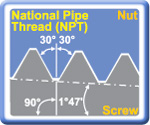 National Pipe Thread (NPT) 60° External Threading Inserts