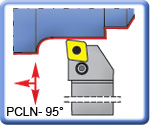 PCLNR\L 95° Toolholders for CNMG Inserts