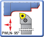 PWLNR\L 95° Toolholders for WNMG Inserts