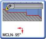 APT 95° MCLNR\L Boring Bars for CNMG Inserts