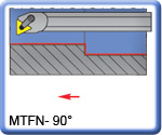 APT 90° MTFNR\L Boring Bars for TNMG Inserts
