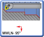 APT 95° MWLNR\L Boring Bars for WNMG Inserts