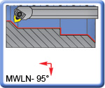 95° MWLNR\L  Boring Bars for WNMG Inserts