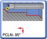 PCLNR\L 95° Boring Bars for CNMG Inserts