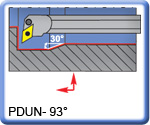 PDUNR\L 93° Boring Bars for CNMG Inserts