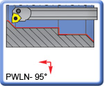 PWLNR\L 95° Boring Bars for WNMG Inserts