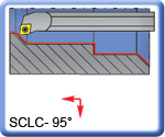 APT 95° SCLCR\L Boring Bars for CCMT Inserts