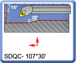 APT 107°30' SDQCR\L Boring Bars for DCMT Inserts