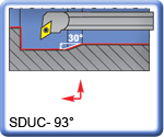 APT 93° SDUCR\L Boring Bars for DCMT Inserts