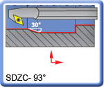 APT 93° SDZCR\L Back Boring Bars for DCMT Inserts