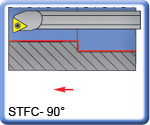 APT 90° STFCR\L Boring Bars for TCMT Inserts