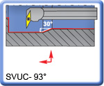 APT 93° SVUCR\L Boring Bars for VCMT Inserts