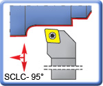 APT 95° SCLCR\L Lathe Turning Tools for CCMT Inserts
