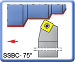 75° SSBCR\L Toolholders for SCMT Inserts