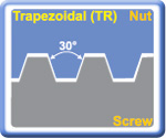 Trapezoidal (TR) 30° External Threading Inserts