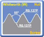 Whitworth (W) 55° External Threading Inserts